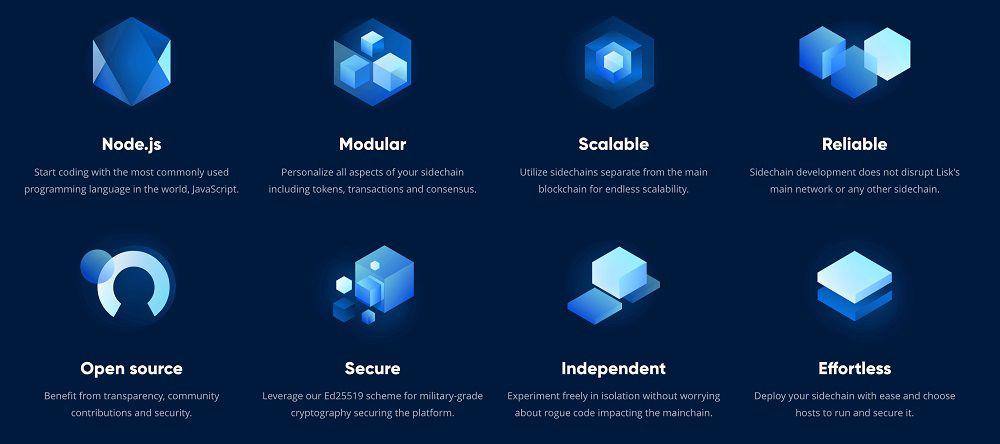 Преимущества платформы отражены на официальном сайте